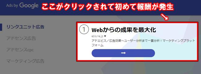 リンク広告 クリック
