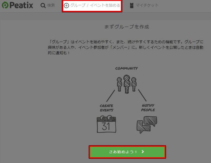 Peatix グループ/イベントを始める